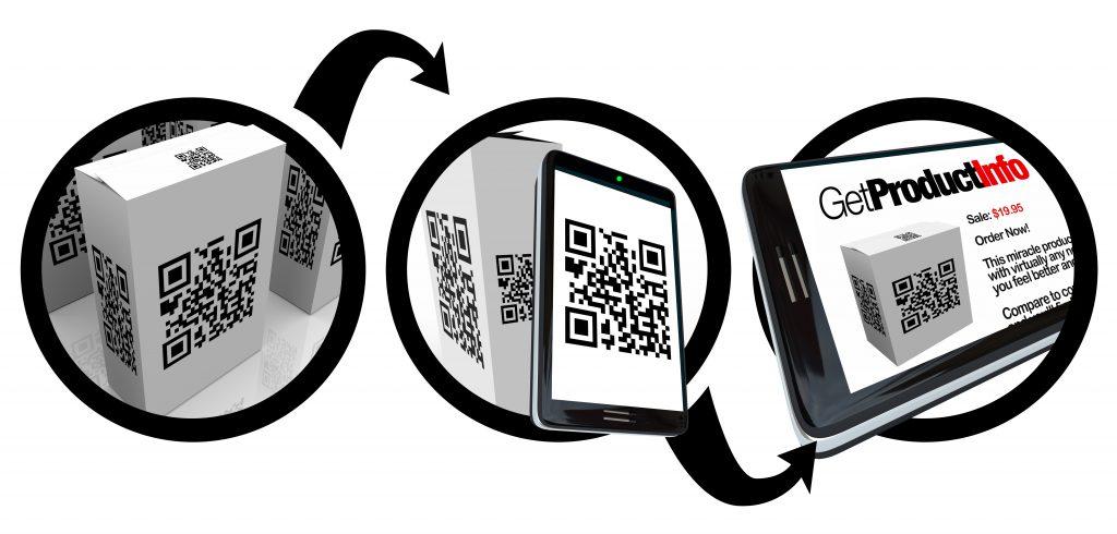 Kod QR na różnych nośnikach.